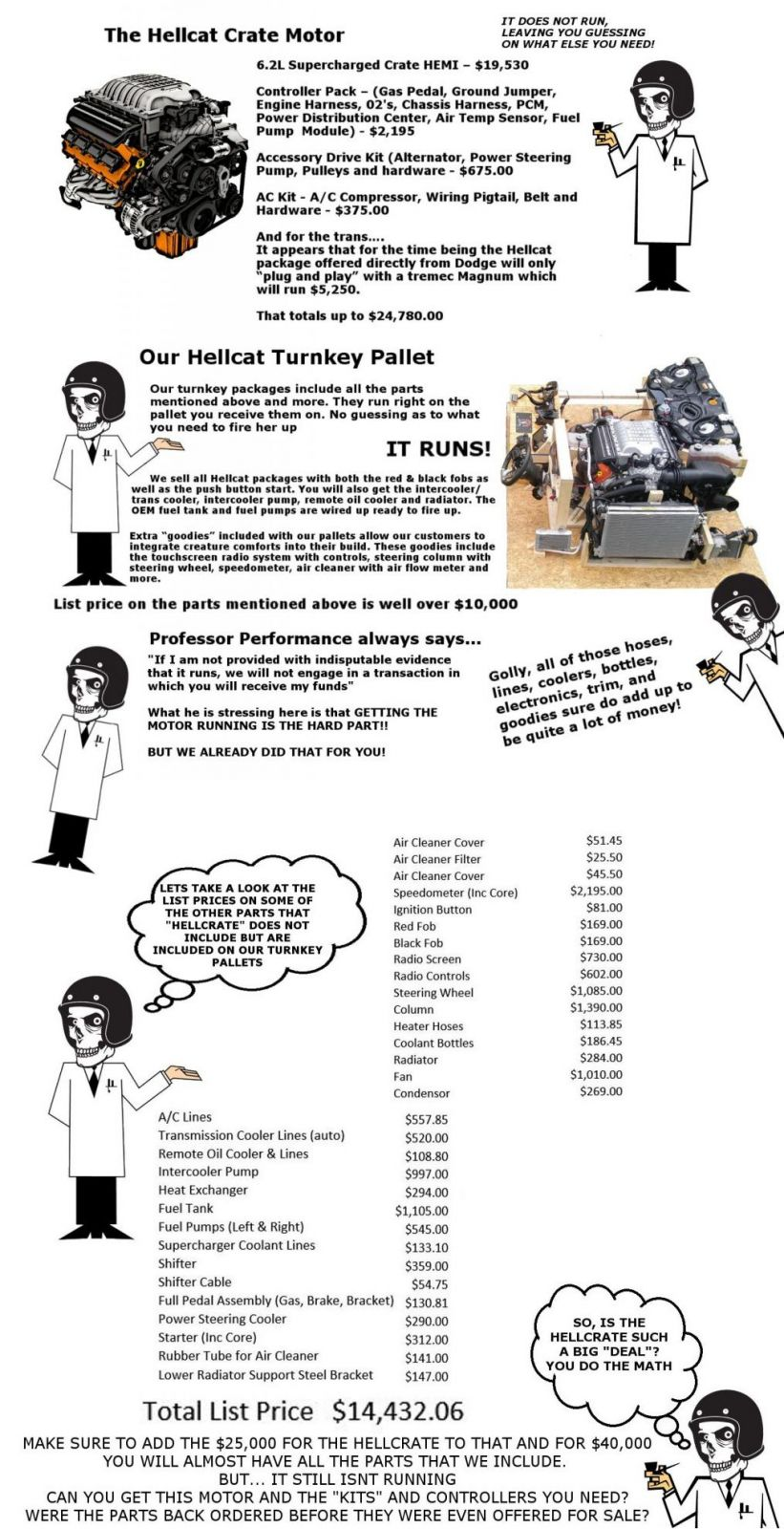 hellcat swap options compared turnkey pallet vs hellcrate cleveland power performance. Black Bedroom Furniture Sets. Home Design Ideas